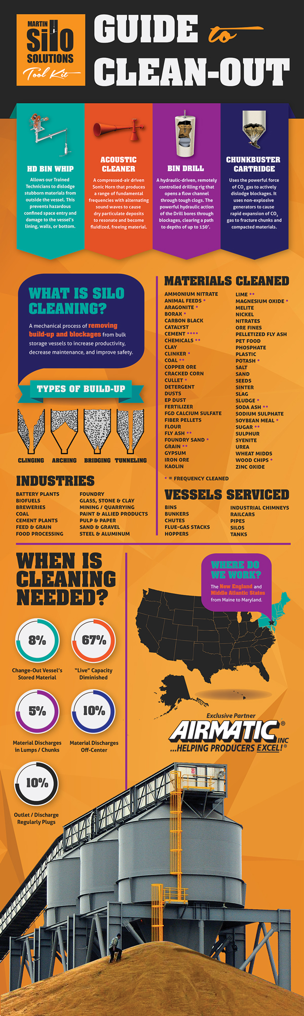 SILO-SOLUTIONS-Infographic